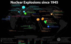 nuclear_detonations_overview